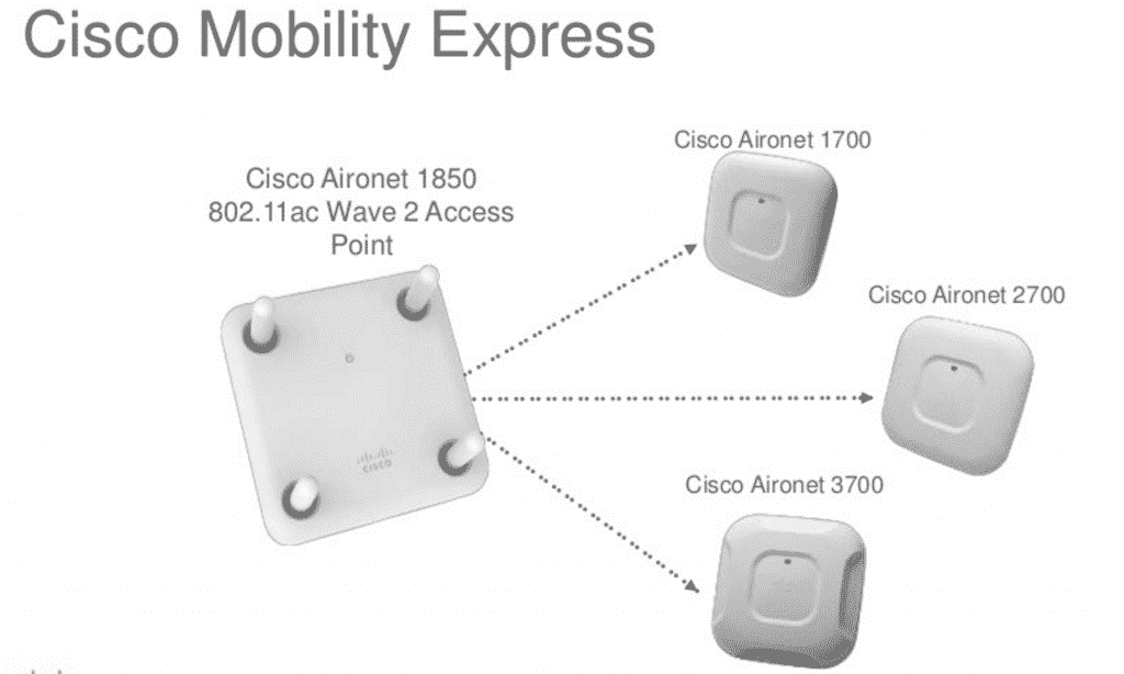 Cisco Mobility Express