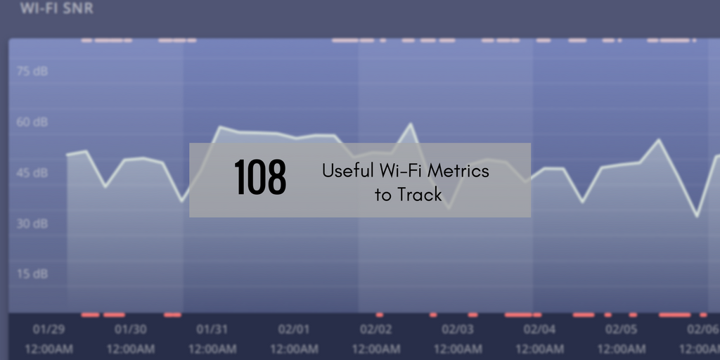 CTS 108: Useful Wi-Fi Metrics to Track